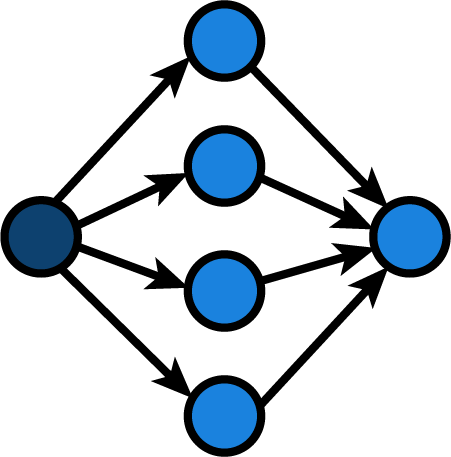 A control flow graph with an entry node, 4 branches and an exit node